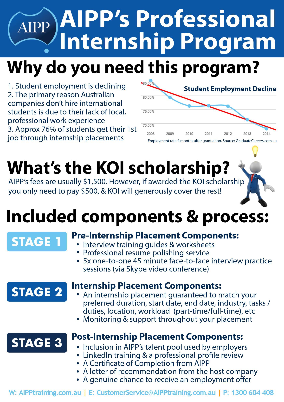 KOI-PIP-components